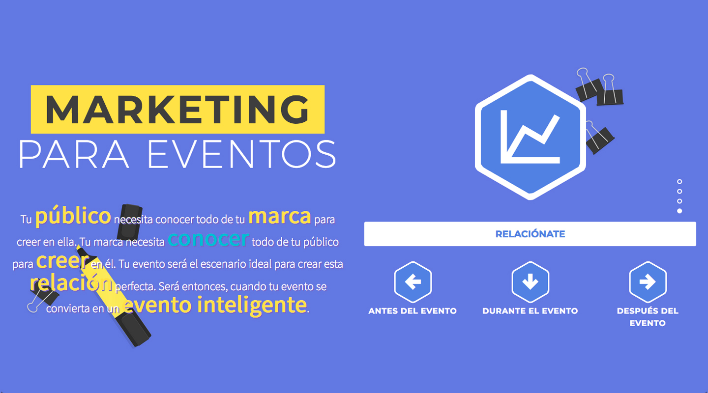 Marketing Para Eventos | Content Lab